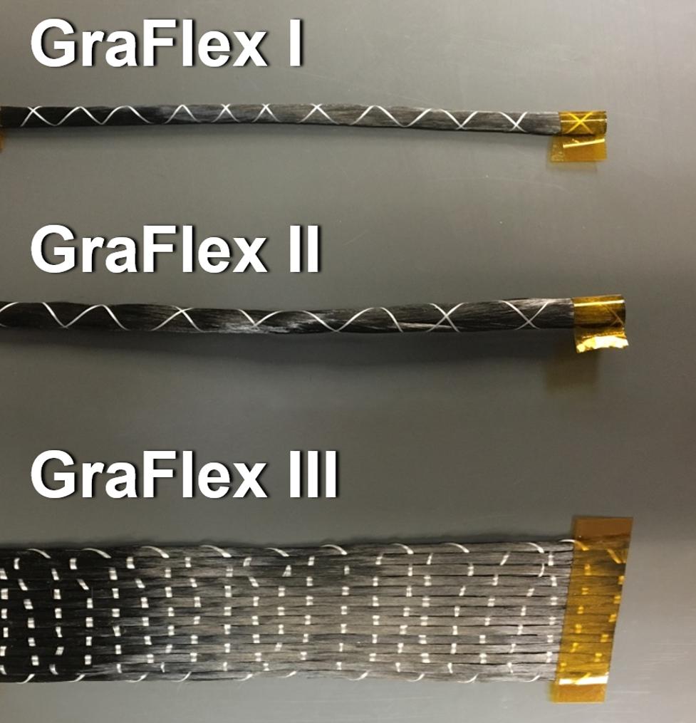 TAI GraFlex