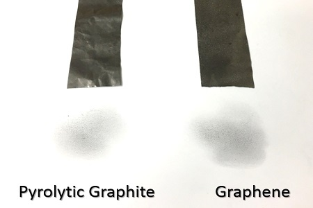 Graphene Thermal Strap FOD